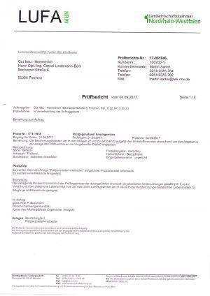 Prüfbericht Lufa Kartoffeln